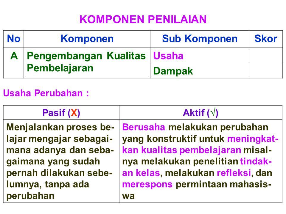KOMPONEN PENILAIAN NoKomponenSub KomponenSkor APengembangan Kualitas Pembelajaran Usaha Dampak Usaha Perubahan : Pasif (X) Aktif (  ) Menjalankan pro