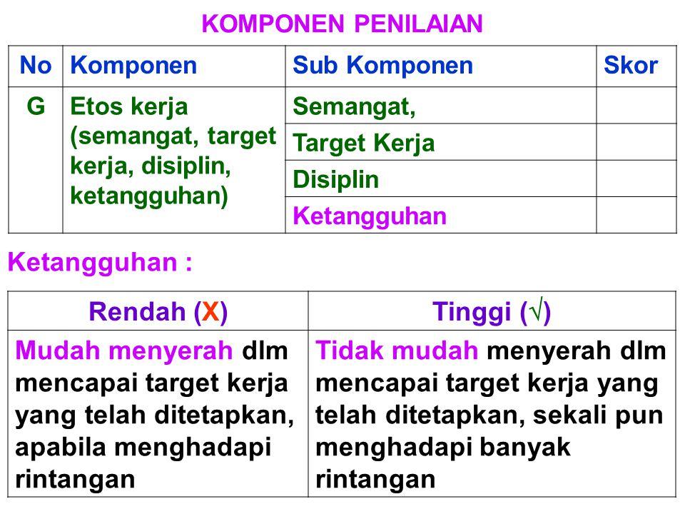 KOMPONEN PENILAIAN NoKomponenSub KomponenSkor GEtos kerja (semangat, target kerja, disiplin, ketangguhan) Semangat, Target Kerja Disiplin Ketangguhan