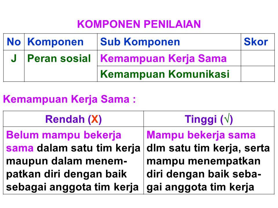 KOMPONEN PENILAIAN NoKomponenSub KomponenSkor JPeran sosialKemampuan Kerja Sama Kemampuan Komunikasi Kemampuan Kerja Sama : Rendah (X) Tinggi (  ) Be