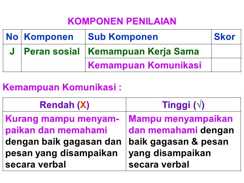 KOMPONEN PENILAIAN NoKomponenSub KomponenSkor JPeran sosialKemampuan Kerja Sama Kemampuan Komunikasi Kemampuan Komunikasi : Rendah (X) Tinggi (  ) Ku