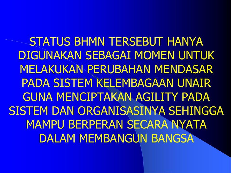 STATUS UNAIR-BHMN BUKANLAH MERUPAKAN SASARAN DALAM PROSES TRANSFORMASI UNAIR
