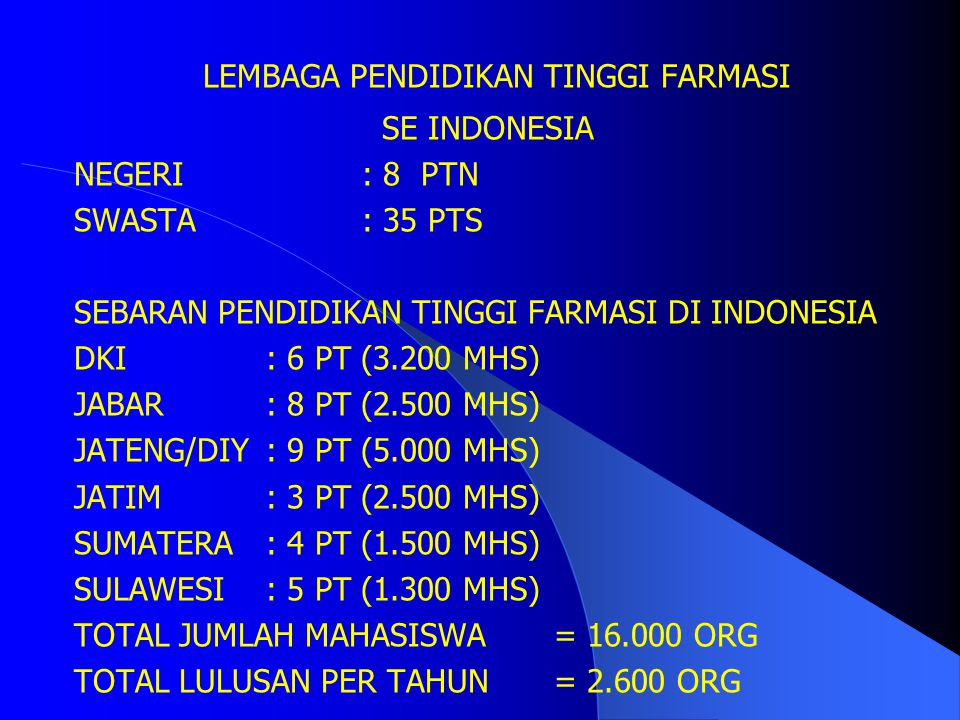 Fakultas Farmasi UNAIR adalah SATU DI ANTARA DUA FAKULTAS FARMASI NEGERI SE INDONESIA (BERDIRI SEJAK TAHUN 1963) SATU DI ANTARA DELAPAN PENDIDIKAN TIN
