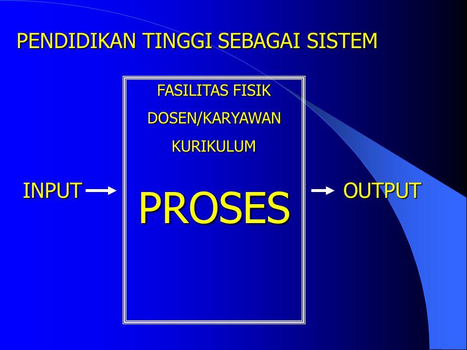 TAHUN 2003 JUMLAH MAHASISWA BARU YANG DITERIMA TAHUN TERAKHIR = 5.000 ORANG JUMLAH FARMASIS/APOTEKER = 12.000 ORG JUMLAH PENDUDUK INDONESIA= 220 JUTA