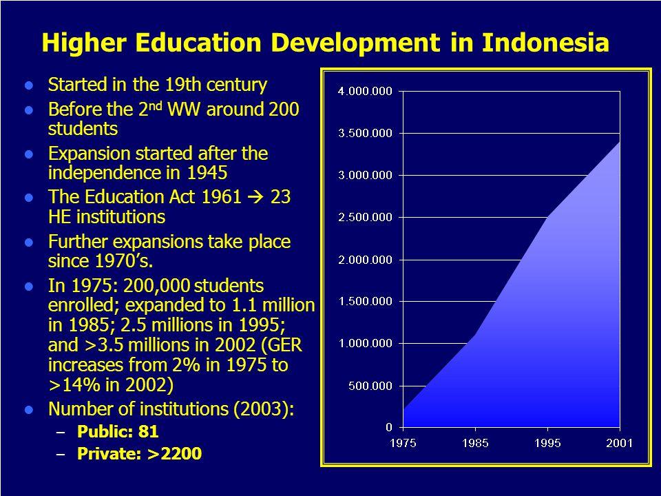 LAPORAN UNDP – TAHUN 2004 (UNITED NATIONS DEVELOPMENT PROGRAM) DALAM HAL KUALITAS MANUSIA (HUMAN DEVELOPMENT INDEX), NEGARA INDONESIA MENDUDUKI PERING