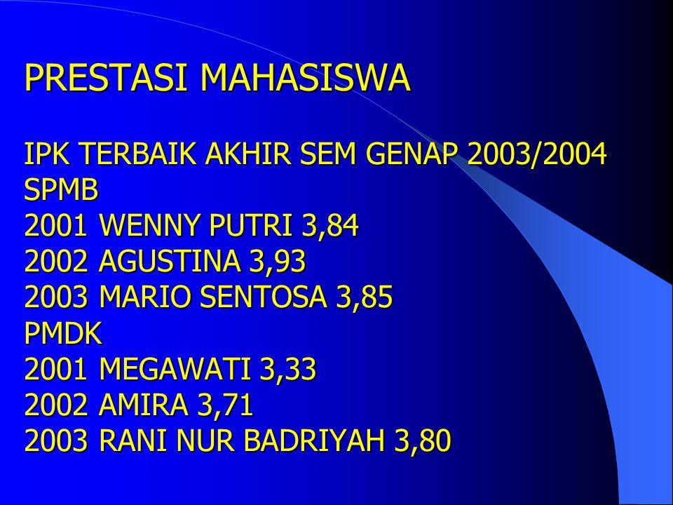 PRESTASI MAHASISWA IPK LULUSAN TERBAIK AKHIR SEM GENAP 2003/2004 S-1 ERLIANTI 05001226O 3,72 FANNY 050012275 3,71 FRANSISKA 050012214 3,61 APOTEKER SU