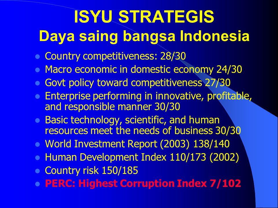 STRATEGI NASIONAL PENDIDIKAN TINGGI INDONESIA (HIGHER EDUCATION LONG TERM STRATEGIC) Peningkatan daya saing bangsa – Mendorong program/disiplin yang d