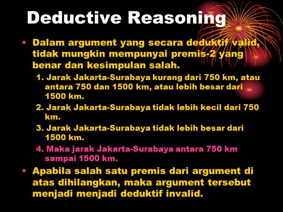 Deductive Reasoning Dalam argument yang secara deduktif valid, tidak mungkin mempunyai premis-2 yang benar dan kesimpulan salah. 1. Jarak Jakarta-Sura