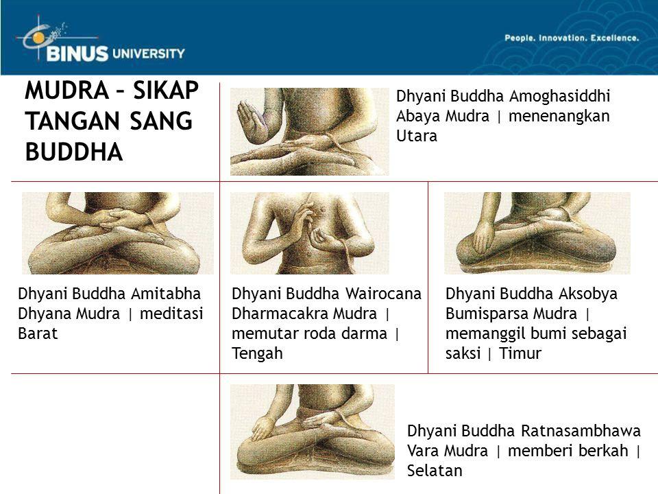 MUDRA – SIKAP TANGAN SANG BUDDHA Dhyani Buddha Amitabha Dhyana Mudra | meditasi Barat Dhyani Buddha Ratnasambhawa Vara Mudra | memberi berkah | Selatan Dhyani Buddha Aksobya Bumisparsa Mudra | memanggil bumi sebagai saksi | Timur Dhyani Buddha Amoghasiddhi Abaya Mudra | menenangkan Utara Dhyani Buddha Wairocana Dharmacakra Mudra | memutar roda darma | Tengah