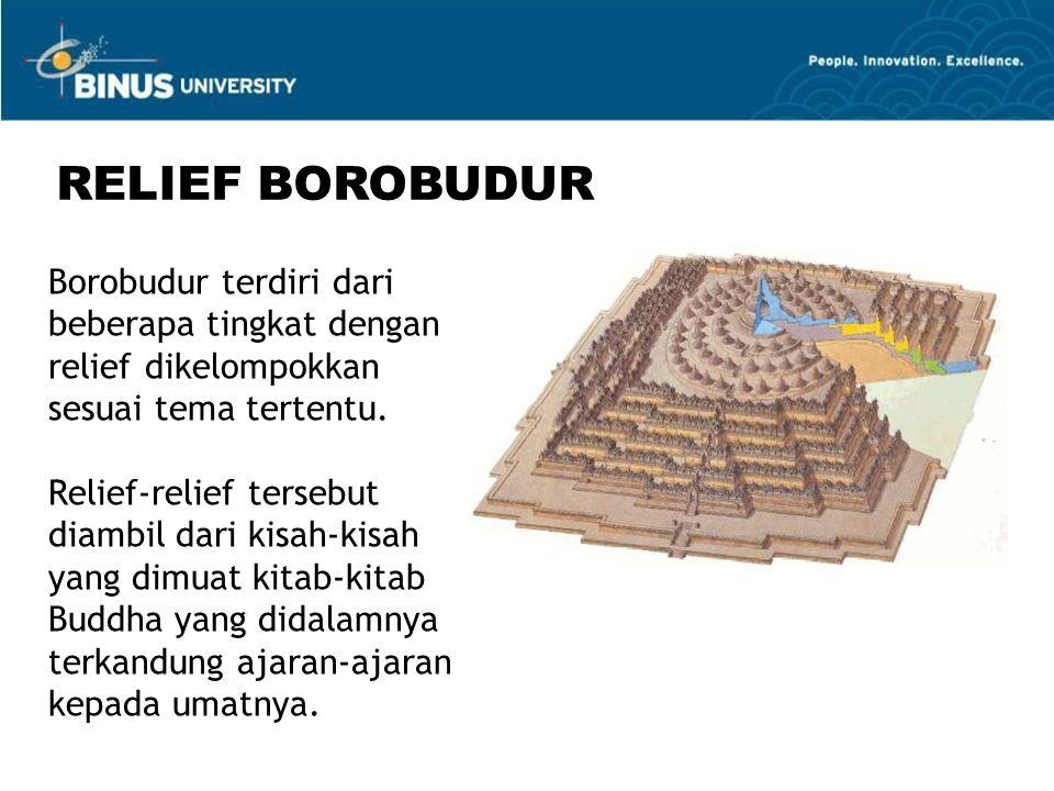 Borobudur terdiri dari beberapa tingkat dengan relief dikelompokkan sesuai tema tertentu.