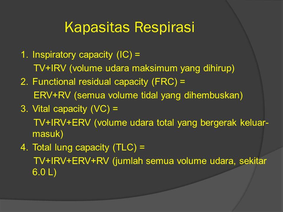 Kapasitas Respirasi 1.Inspiratory capacity (IC) = TV+IRV (volume udara maksimum yang dihirup) 2.Functional residual capacity (FRC) = ERV+RV (semua vol