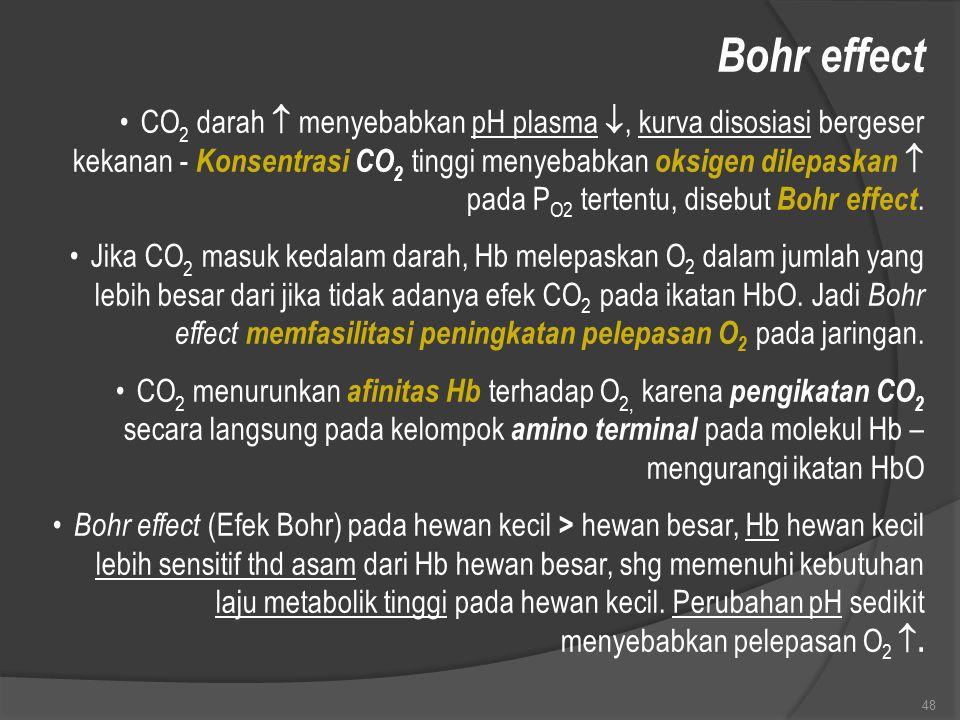 48 Bohr effect CO 2 darah  menyebabkan pH plasma , kurva disosiasi bergeser kekanan - Konsentrasi CO 2 tinggi menyebabkan oksigen dilepaskan  pada