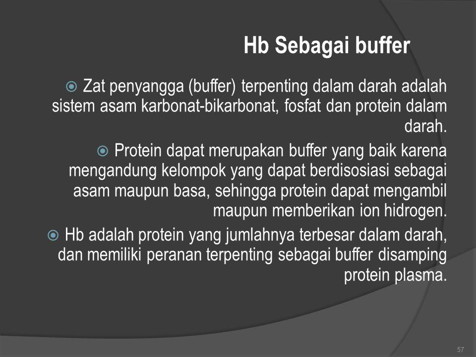 57 Hb Sebagai buffer  Zat penyangga (buffer) terpenting dalam darah adalah sistem asam karbonat-bikarbonat, fosfat dan protein dalam darah.  Protein