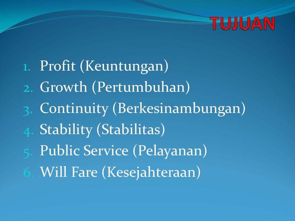 1. Profit (Keuntungan) 2. Growth (Pertumbuhan) 3.