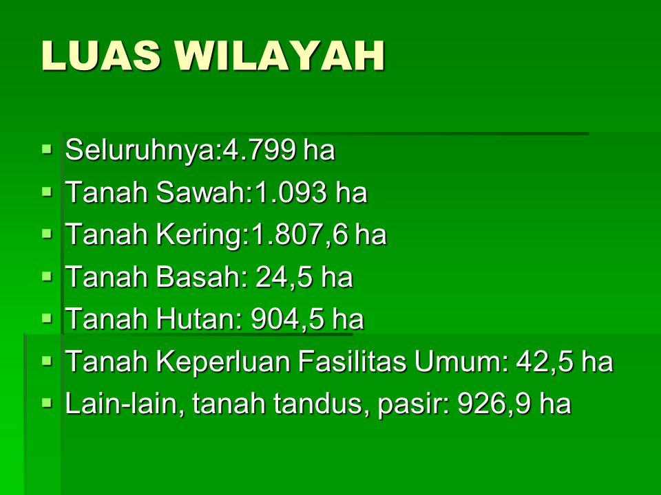 LUAS WILAYAH  Seluruhnya:4.799 ha  Tanah Sawah:1.093 ha  Tanah Kering:1.807,6 ha  Tanah Basah: 24,5 ha  Tanah Hutan: 904,5 ha  Tanah Keperluan F