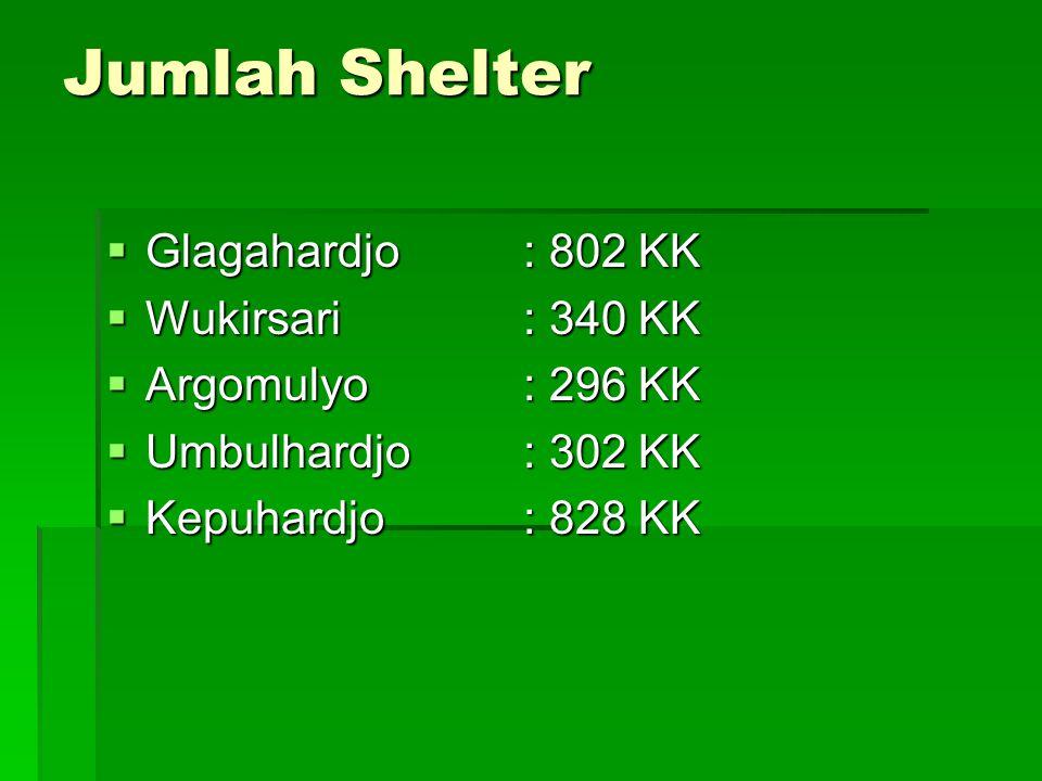 Jumlah Shelter  Glagahardjo: 802 KK  Wukirsari: 340 KK  Argomulyo: 296 KK  Umbulhardjo: 302 KK  Kepuhardjo: 828 KK