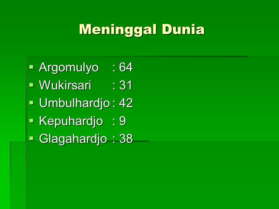 Meninggal Dunia  Argomulyo: 64  Wukirsari: 31  Umbulhardjo: 42  Kepuhardjo: 9  Glagahardjo: 38