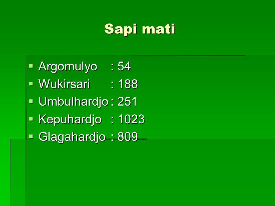 Sapi mati  Argomulyo: 54  Wukirsari: 188  Umbulhardjo: 251  Kepuhardjo: 1023  Glagahardjo: 809