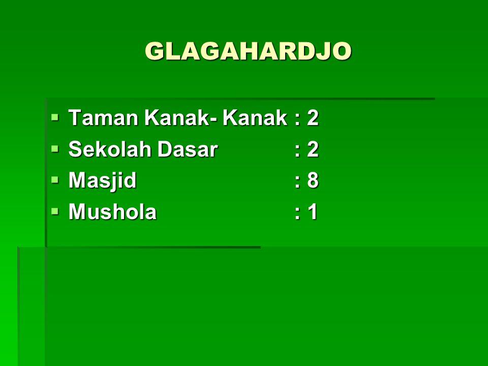 GLAGAHARDJO  Taman Kanak- Kanak: 2  Sekolah Dasar: 2  Masjid: 8  Mushola: 1