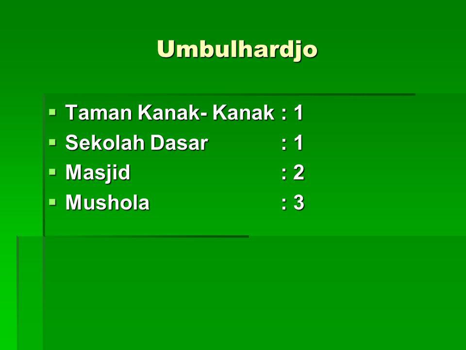 Umbulhardjo  Taman Kanak- Kanak: 1  Sekolah Dasar: 1  Masjid: 2  Mushola: 3