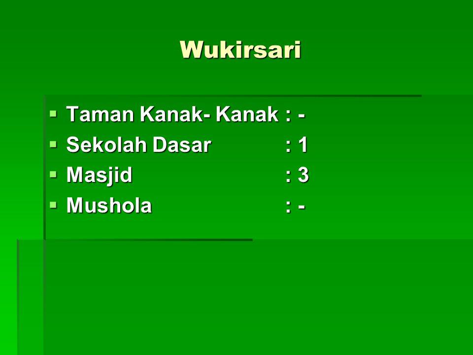 Wukirsari  Taman Kanak- Kanak: -  Sekolah Dasar: 1  Masjid: 3  Mushola: -