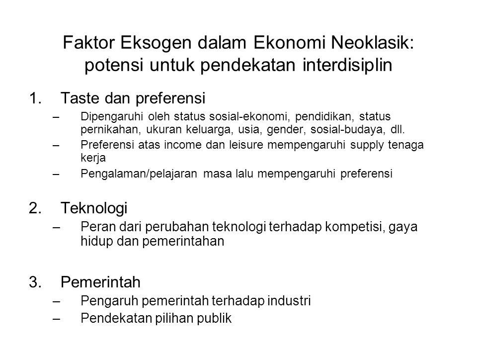 Faktor Eksogen dalam Ekonomi Neoklasik: potensi untuk pendekatan interdisiplin 1.Taste dan preferensi –Dipengaruhi oleh status sosial-ekonomi, pendidikan, status pernikahan, ukuran keluarga, usia, gender, sosial-budaya, dll.