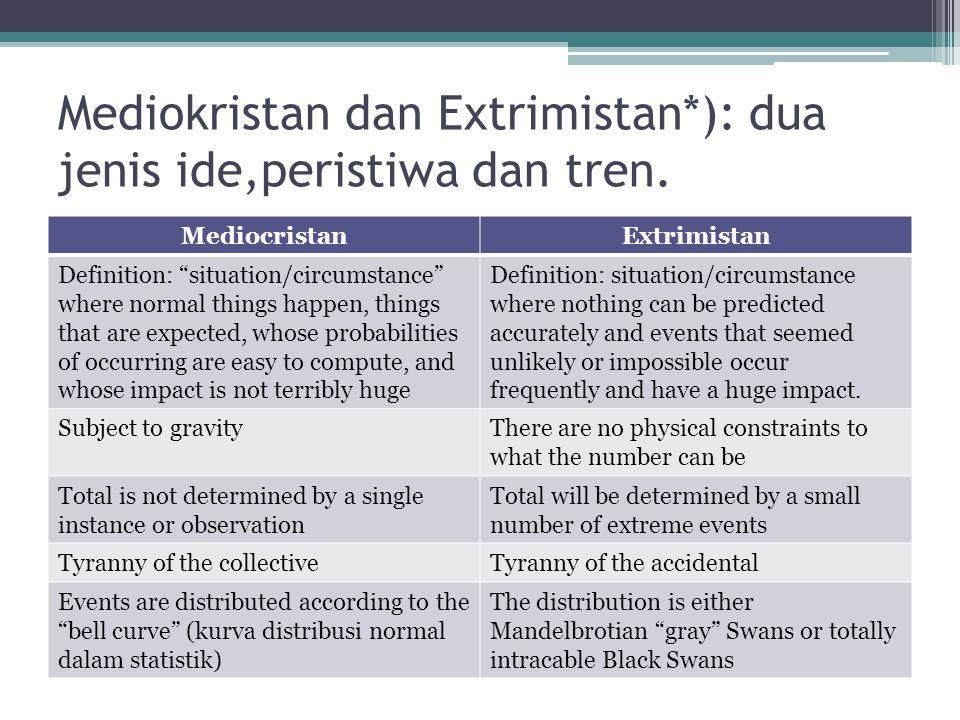 "Mediokristan dan Extrimistan*): dua jenis ide,peristiwa dan tren. MediocristanExtrimistan Definition: ""situation/circumstance"" where normal things hap"