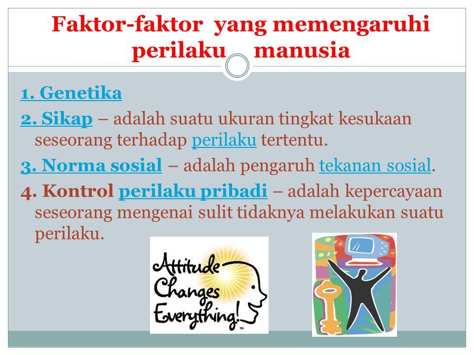 Faktor-faktor yang memengaruhi perilaku manusia 1. Genetika 2. Sikap2. Sikap – adalah suatu ukuran tingkat kesukaan seseorang terhadap perilaku terten
