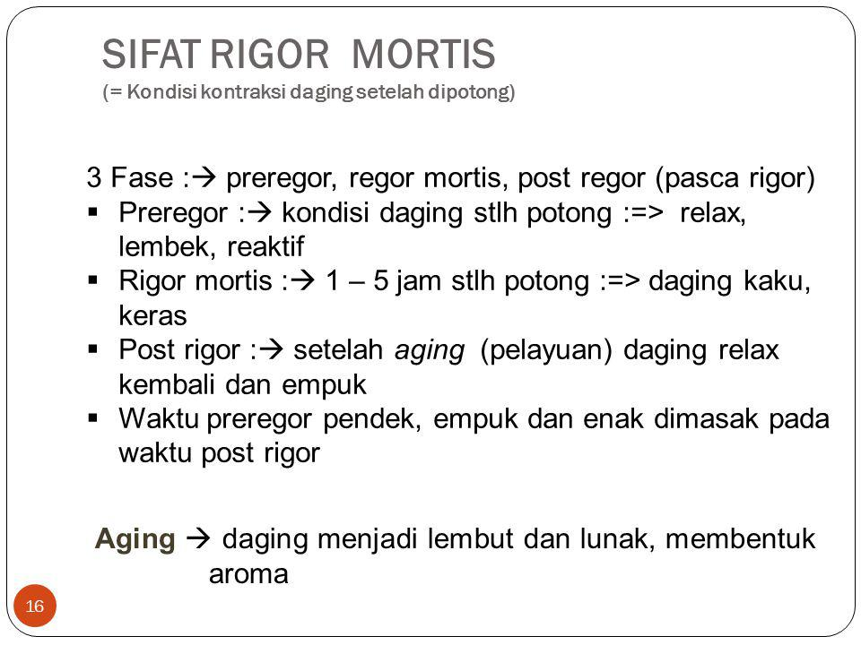 3 Fase :  preregor, regor mortis, post regor (pasca rigor)  Preregor :  kondisi daging stlh potong :=> relax, lembek, reaktif  Rigor mortis :  1