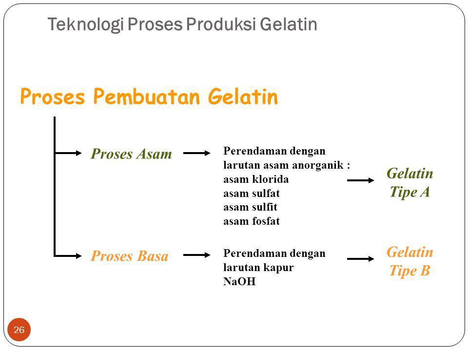 Teknologi Proses Produksi Gelatin 26 Proses Pembuatan Gelatin Proses Asam Perendaman dengan larutan asam anorganik : asam klorida asam sulfat asam sul