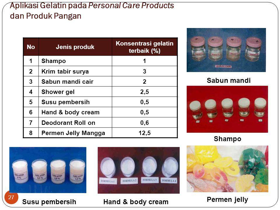 Aplikasi Gelatin pada Personal Care Products dan Produk Pangan 27 NoJenis produk Konsentrasi gelatin terbaik (%) 1Shampo1 2Krim tabir surya3 3Sabun ma
