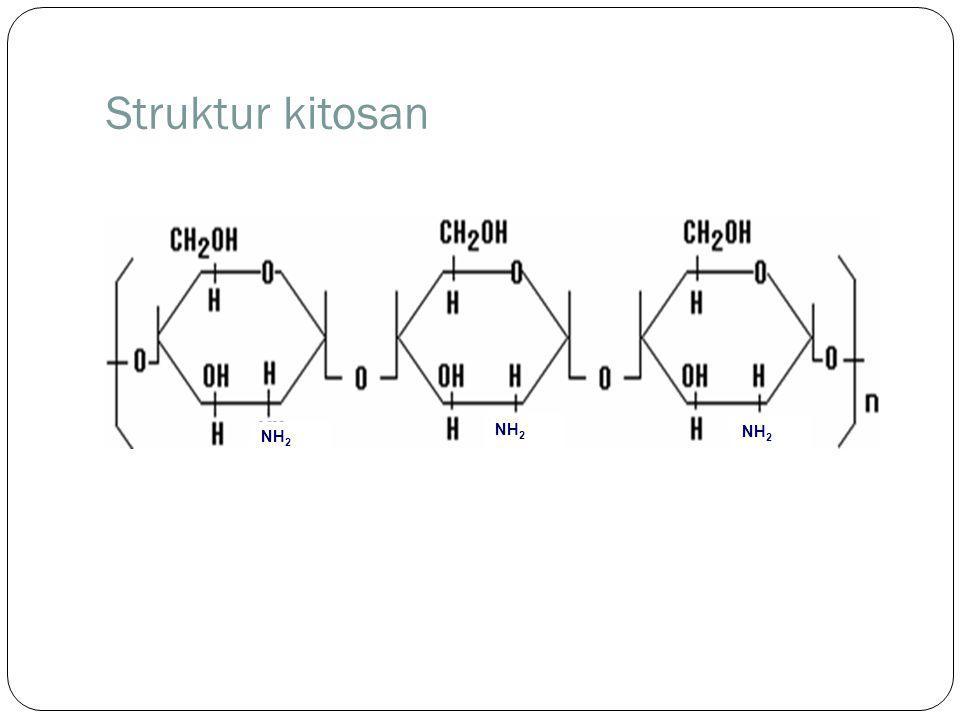 Struktur kitosan NH 2 OH NH 2