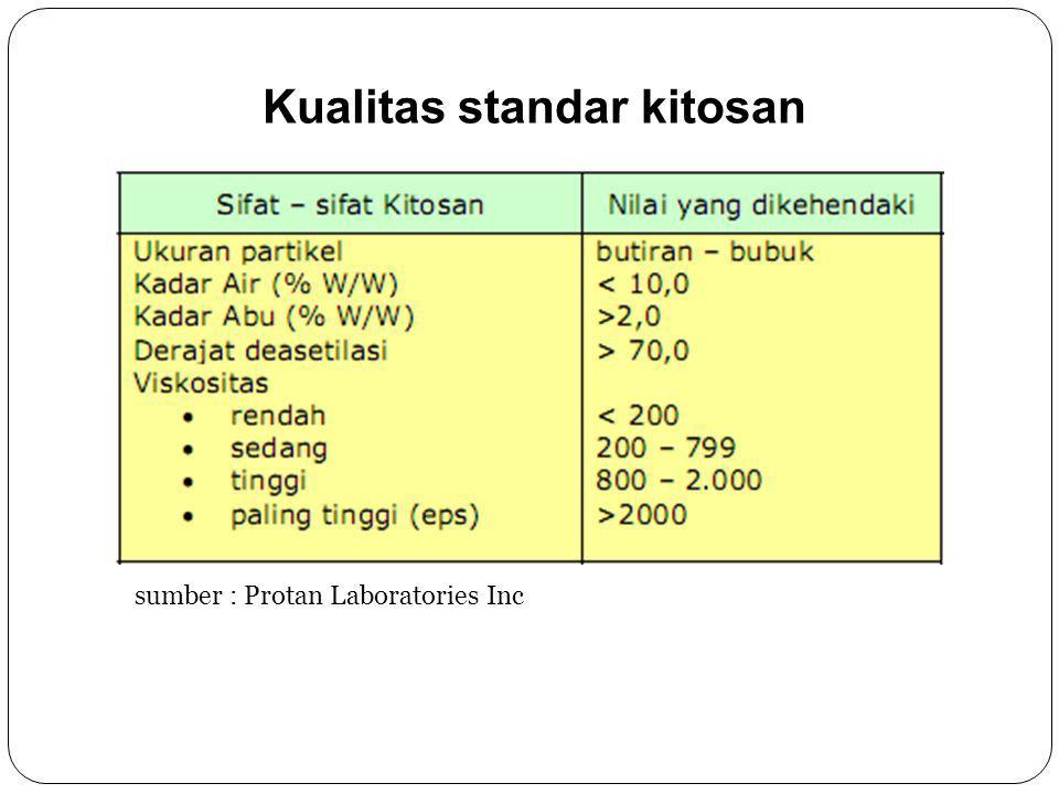 Kualitas standar kitosan sumber : Protan Laboratories Inc