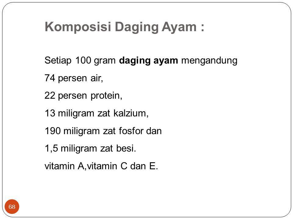 Setiap 100 gram daging ayam mengandung 74 persen air, 22 persen protein, 13 miligram zat kalzium, 190 miligram zat fosfor dan 1,5 miligram zat besi. v