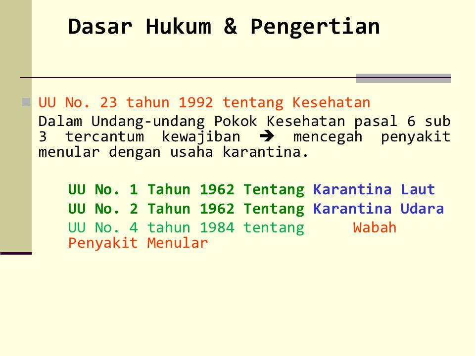 Berdasarkan Pasal 1 Ayat (1) UU No.1 dan UU No.