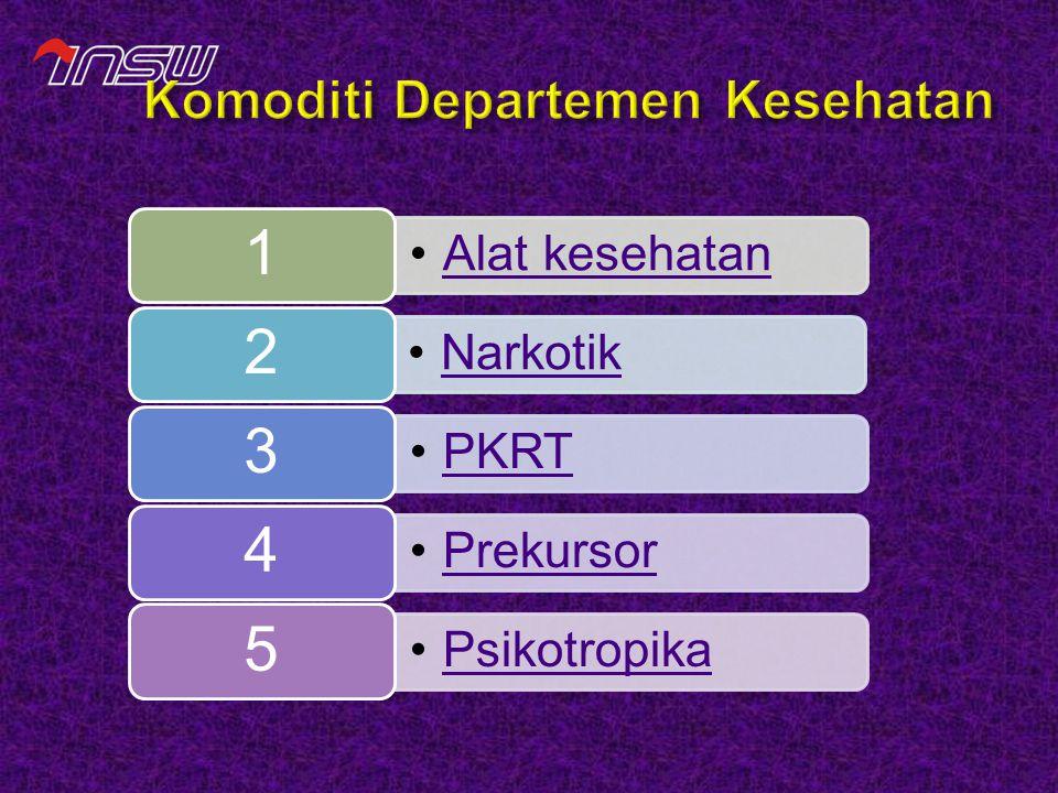Alat kesehatan 1 Narkotik 2 PKRT 3 Prekursor 4 Psikotropika 5