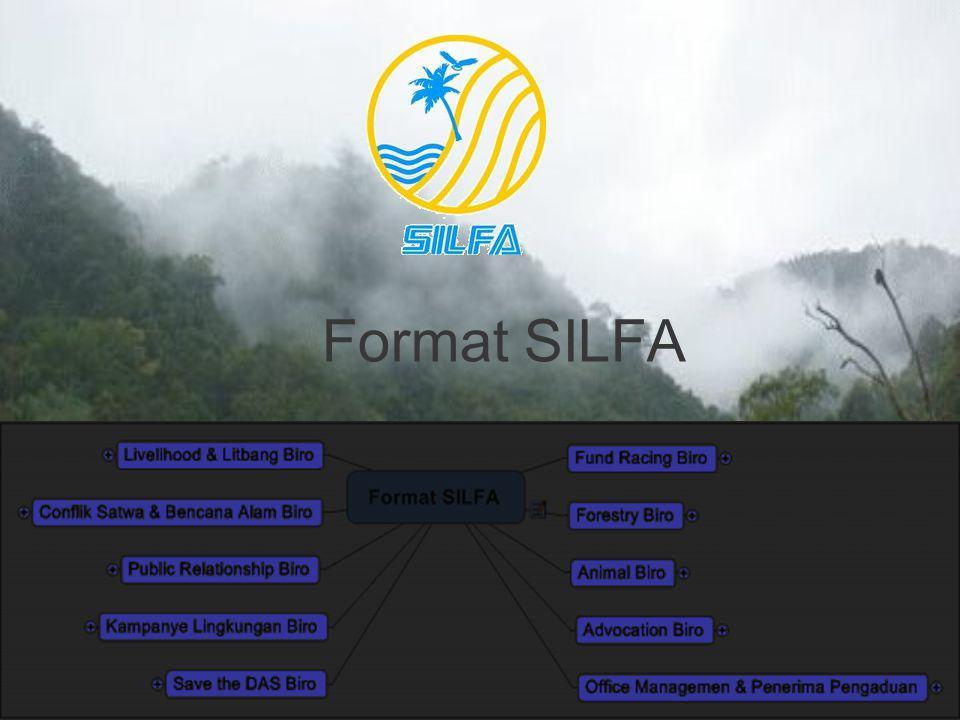 2 Fund Racing Biro Penyusunan Program SILFA Pembuatan Proposal Program Melobi Program di Luar Lembaga Mengikuti Tander Proposal Project Mencari pendanaan SILFA