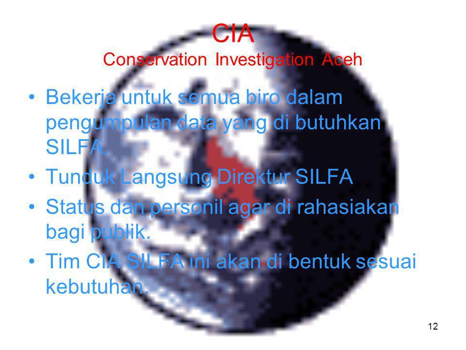 12 CIA Conservation Investigation Aceh Bekerja untuk semua biro dalam pengumpulan data yang di butuhkan SILFA.