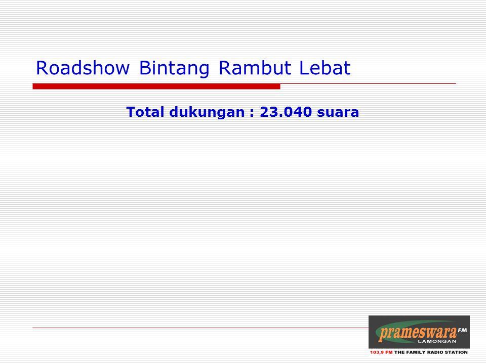 Logo Radio Roadshow Bintang Rambut Lebat Total dukungan : 23.040 suara