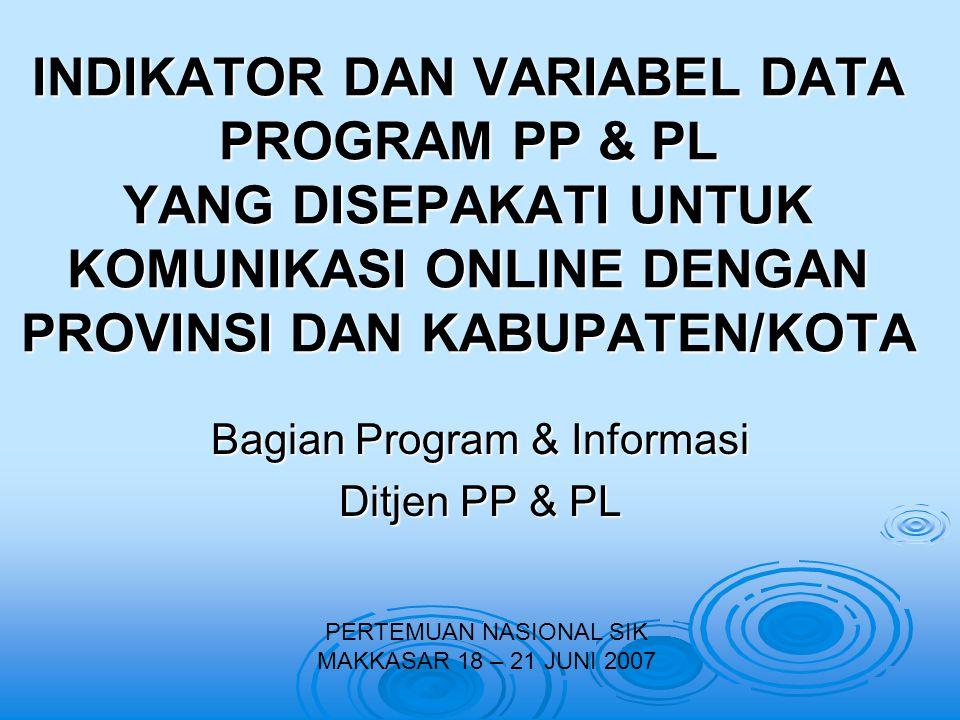 INDIKATOR DAN VARIABEL DATA PROGRAM PP & PL YANG DISEPAKATI UNTUK KOMUNIKASI ONLINE DENGAN PROVINSI DAN KABUPATEN/KOTA Bagian Program & Informasi Ditjen PP & PL PERTEMUAN NASIONAL SIK MAKKASAR 18 – 21 JUNI 2007
