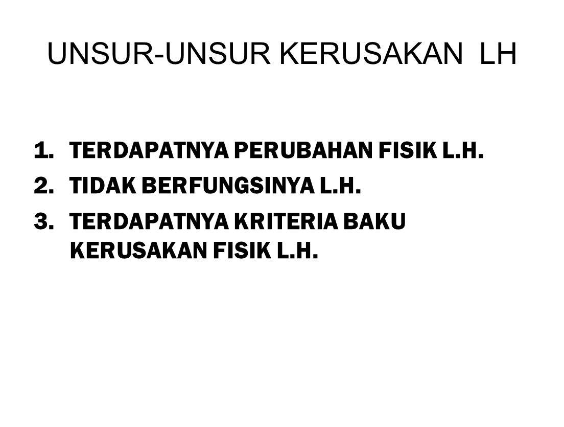 UNSUR-UNSUR KERUSAKAN LH 1.TERDAPATNYA PERUBAHAN FISIK L.H. 2.TIDAK BERFUNGSINYA L.H. 3.TERDAPATNYA KRITERIA BAKU KERUSAKAN FISIK L.H.