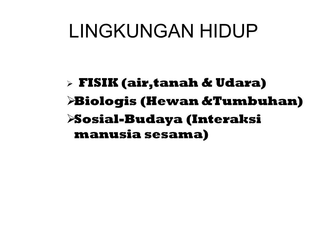 LINGKUNGAN HIDUP  FISIK (air,tanah & Udara)  Biologis (Hewan &Tumbuhan)  Sosial-Budaya (Interaksi manusia sesama)