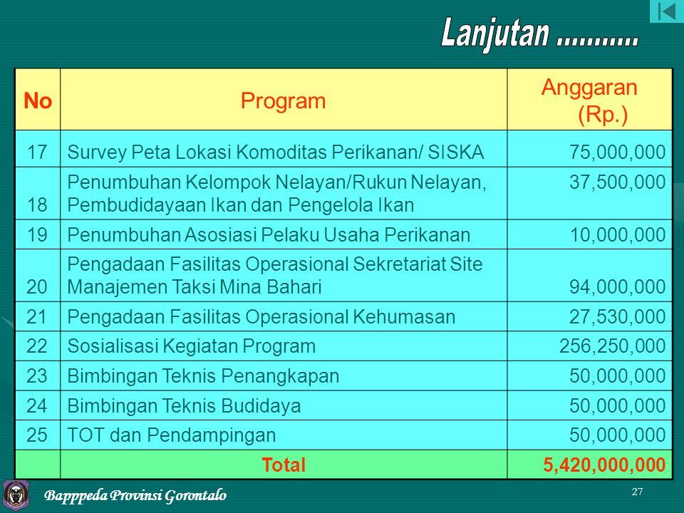 26 No Program Anggaran (Rp.) 7 Pembinaan Usaha Perikanan Tangkap Melalui Taksi Mina Bahari di Kawsn Tongo, Bone Pantai & sekitarnya Kab.