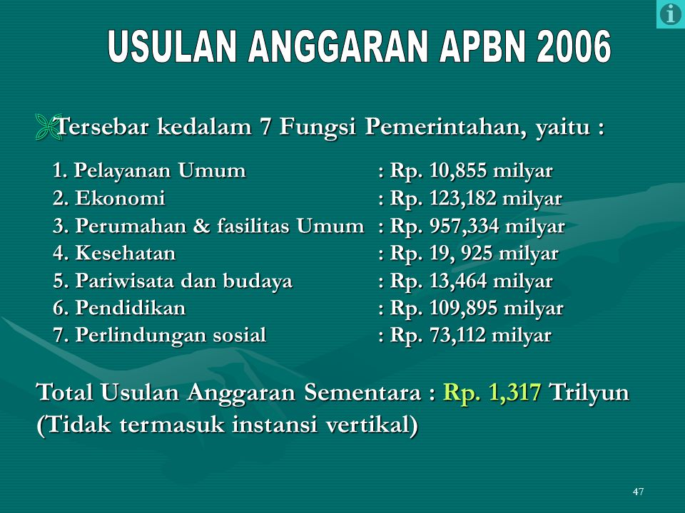 46  Total Usulan Anggaran Sementara : Rp.274,85 Milyar  Prioritas : 1.