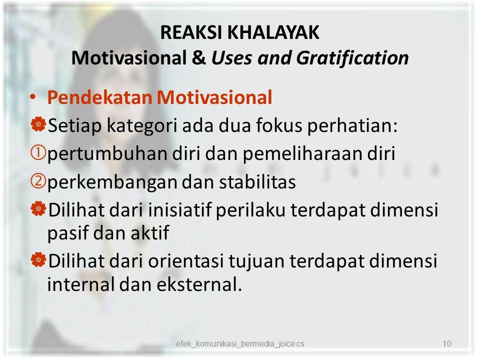 REAKSI KHALAYAK Motivasional & Uses and Gratification Pendekatan Motivasional  Setiap kategori ada dua fokus perhatian:  pertumbuhan diri dan pemeli