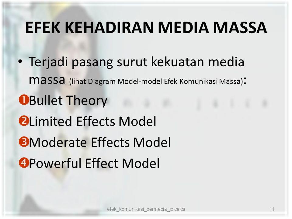 EFEK KEHADIRAN MEDIA MASSA Terjadi pasang surut kekuatan media massa (lihat Diagram Model-model Efek Komunikasi Massa) :  Bullet Theory  Limited Eff