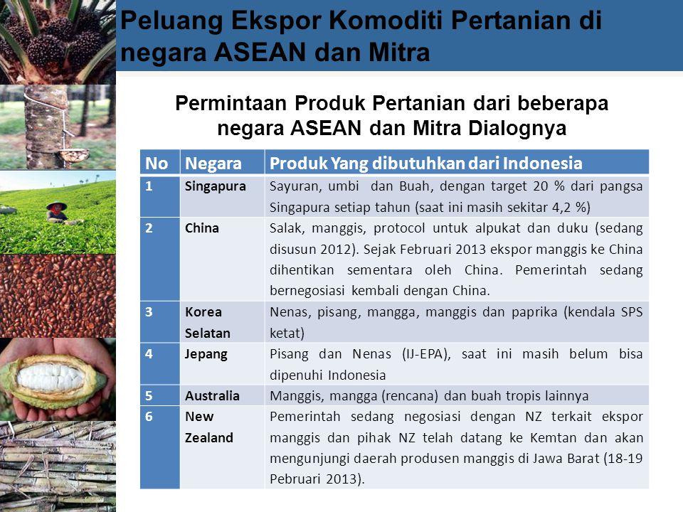 Peluang Ekspor Komoditi Pertanian di negara ASEAN dan Mitra Permintaan Produk Pertanian dari beberapa negara ASEAN dan Mitra Dialognya NoNegaraProduk Yang dibutuhkan dari Indonesia 1Singapura Sayuran, umbi dan Buah, dengan target 20 % dari pangsa Singapura setiap tahun (saat ini masih sekitar 4,2 %) 2China Salak, manggis, protocol untuk alpukat dan duku (sedang disusun 2012).