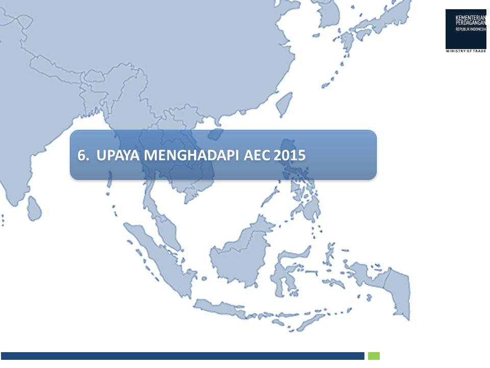 6.UPAYA MENGHADAPI AEC 2015