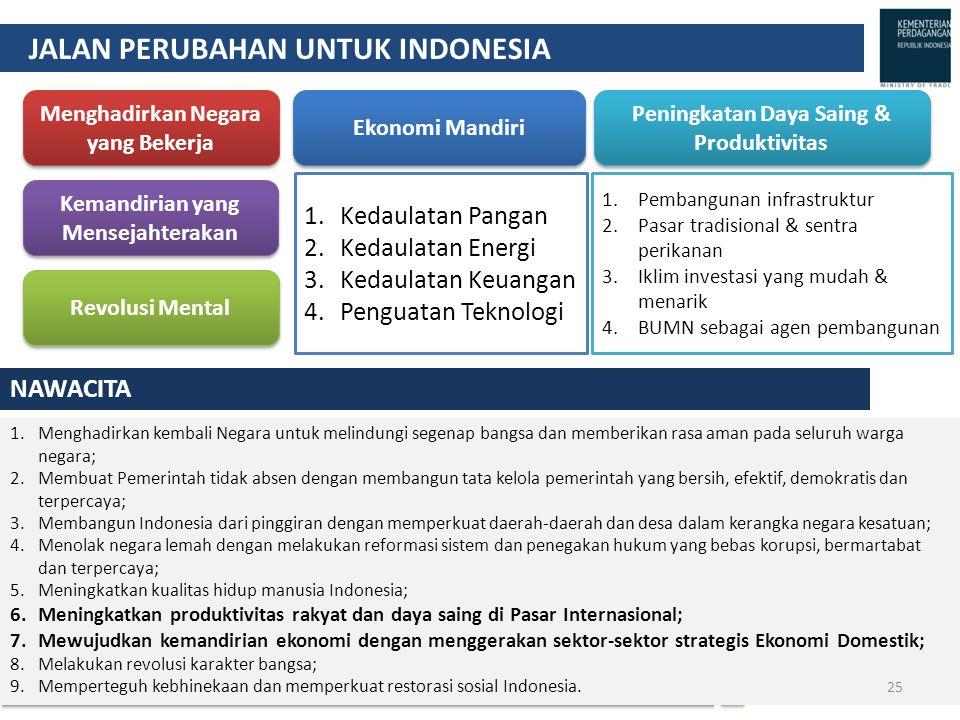 The Ministry of Trade of the Republic of Indonesia JALAN PERUBAHAN UNTUK INDONESIA Menghadirkan Negara yang Bekerja Kemandirian yang Mensejahterakan Ekonomi Mandiri 1.Kedaulatan Pangan 2.Kedaulatan Energi 3.Kedaulatan Keuangan 4.Penguatan Teknologi 1.Menghadirkan kembali Negara untuk melindungi segenap bangsa dan memberikan rasa aman pada seluruh warga negara; 2.Membuat Pemerintah tidak absen dengan membangun tata kelola pemerintah yang bersih, efektif, demokratis dan terpercaya; 3.Membangun Indonesia dari pinggiran dengan memperkuat daerah-daerah dan desa dalam kerangka negara kesatuan; 4.Menolak negara lemah dengan melakukan reformasi sistem dan penegakan hukum yang bebas korupsi, bermartabat dan terpercaya; 5.Meningkatkan kualitas hidup manusia Indonesia; 6.Meningkatkan produktivitas rakyat dan daya saing di Pasar Internasional; 7.Mewujudkan kemandirian ekonomi dengan menggerakan sektor-sektor strategis Ekonomi Domestik; 8.Melakukan revolusi karakter bangsa; 9.Memperteguh kebhinekaan dan memperkuat restorasi sosial Indonesia.