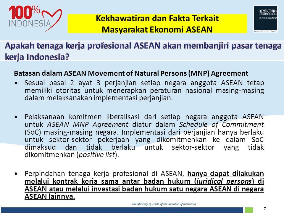 7 7 Batasan dalam ASEAN Movement of Natural Persons (MNP) Agreement Sesuai pasal 2 ayat 3 perjanjian setiap negara anggota ASEAN tetap memiliki otoritas untuk menerapkan peraturan nasional masing-masing dalam melaksanakan implementasi perjanjian.