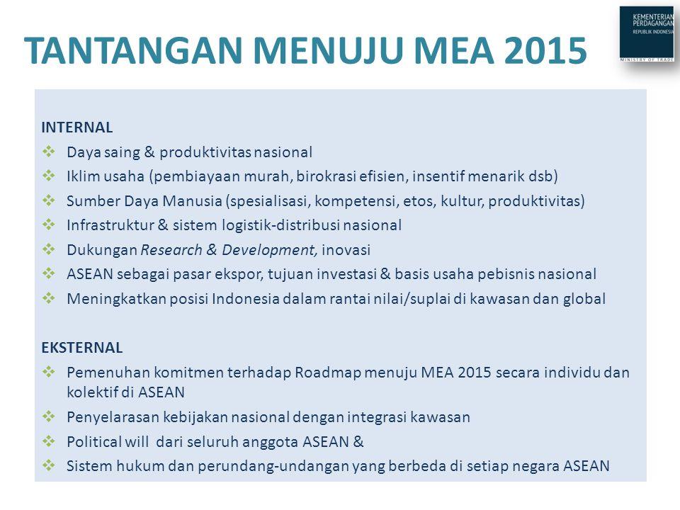 INTERNAL  Daya saing & produktivitas nasional  Iklim usaha (pembiayaan murah, birokrasi efisien, insentif menarik dsb)  Sumber Daya Manusia (spesialisasi, kompetensi, etos, kultur, produktivitas)  Infrastruktur & sistem logistik-distribusi nasional  Dukungan Research & Development, inovasi  ASEAN sebagai pasar ekspor, tujuan investasi & basis usaha pebisnis nasional  Meningkatkan posisi Indonesia dalam rantai nilai/suplai di kawasan dan global EKSTERNAL  Pemenuhan komitmen terhadap Roadmap menuju MEA 2015 secara individu dan kolektif di ASEAN  Penyelarasan kebijakan nasional dengan integrasi kawasan  Political will dari seluruh anggota ASEAN &  Sistem hukum dan perundang-undangan yang berbeda di setiap negara ASEAN TANTANGAN MENUJU MEA 2015